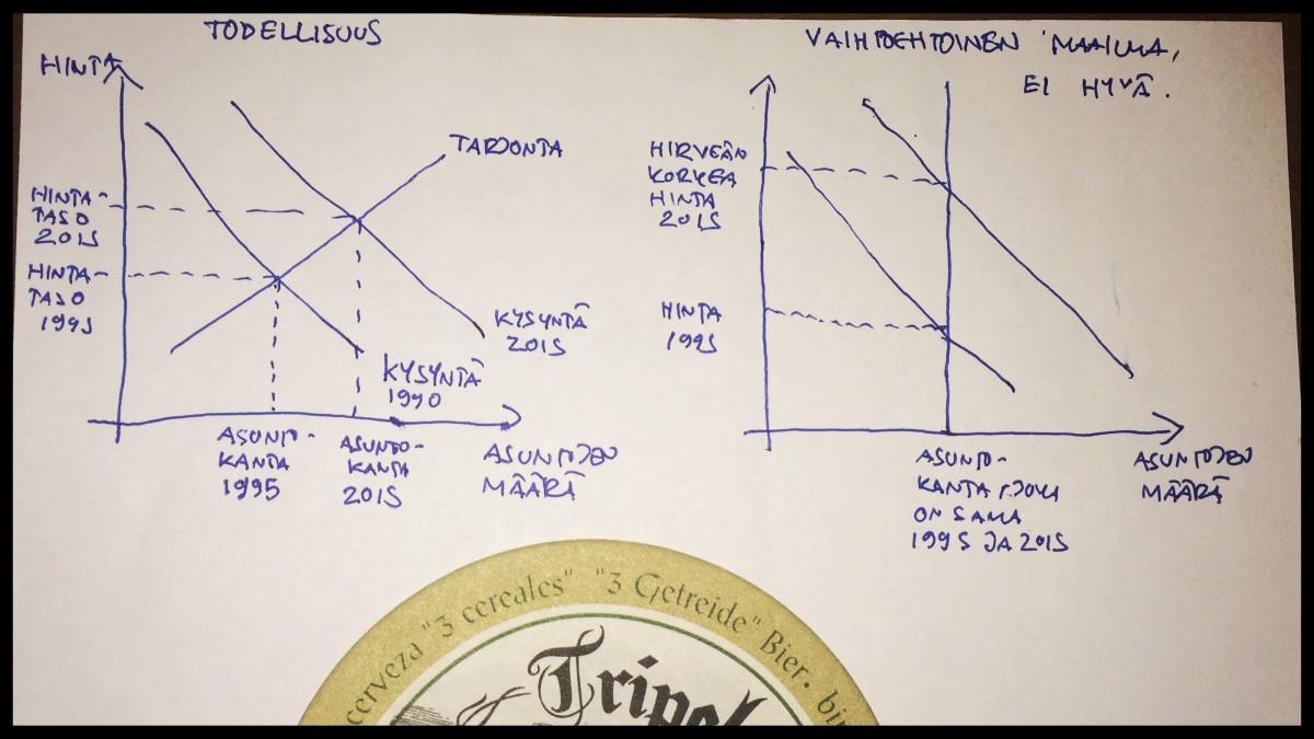 Taloustieteen oppitunti Keskustalle